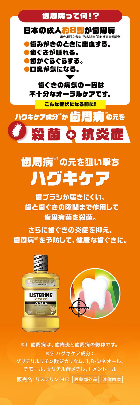 歯周病予防に - リステリン®︎ ハグキケア 歯周病って何!? 日本の成人約8割が歯周病 出典:厚生労働省 平成28年「歯科疾患実態調査」 ●歯みがきのときに出血する。 ●歯ぐきが腫れる。 ●歯がぐらぐらする。 ●口臭が気になる。 ▶︎ 歯ぐきの病気の一因は不十分なオーラルケアです。 こんな症状になる前に! ハグキケア成分※2が歯周病※1の元を殺菌+抗炎症 歯周病※1の元を狙い撃ち ハグキケア 歯ブラシが届きにくい、歯と歯ぐきの隙間まで作用して歯周病菌を殺菌。 さらに歯ぐきの炎症を抑え、歯周病※1を予防して、健康な歯ぐきに。 ※1 歯周病は、歯肉炎と歯周病の総称です。 ※2 ハグキケア成分:グリチリルリチン酸ジカリウム、1,8-シネオール、チモール、サリチル酸メチル、l-メントール 販売名:リステリン HC 医薬部外品 液体歯磨