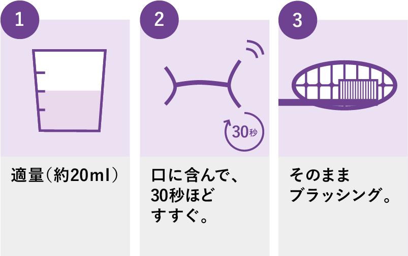 1、適量(約20ml)2、口に含んで、30秒ほどすすぐ。3、そのままブラッシング。