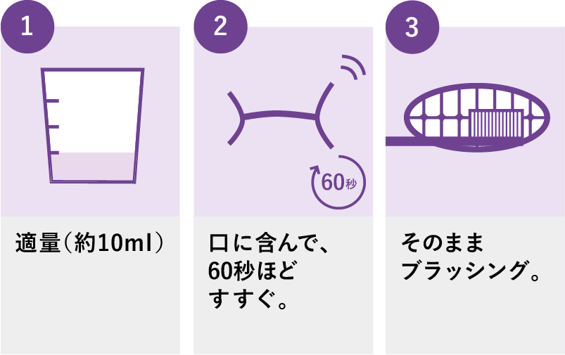 1、適量(約10ml)2、口に含んで、60秒ほどすすぐ。3、そのままブラッシング。